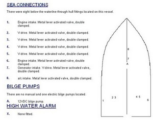 marine survey template - marine survey 101 pre survey inspection