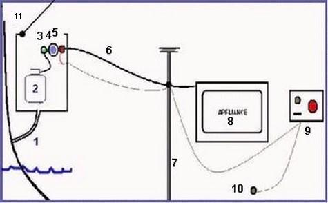 wire diagram modine garage heaters edenpure heater parts diagram elsavadorla